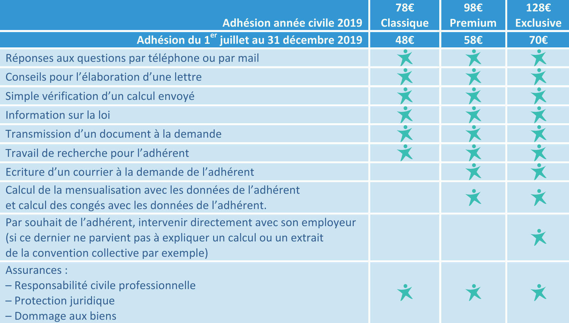 Adhe%CC%81sion%20individuelle%202019-1.j